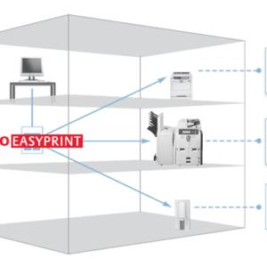 kyo_easy_print